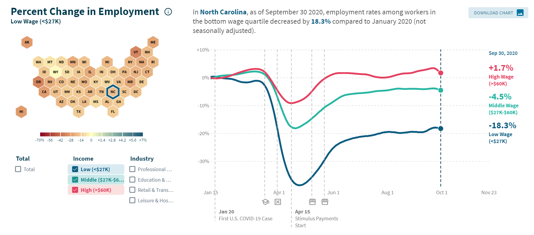covid_employment chart NC.png